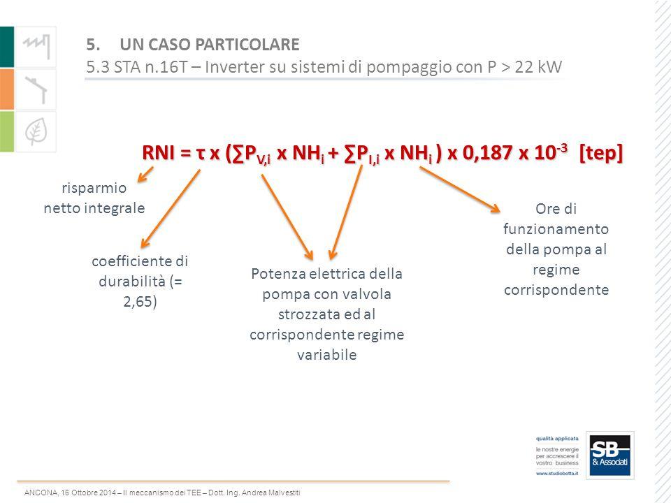 RNI = τ x (∑PV,i x NHi + ∑PI,i x NHi ) x 0,187 x 10-3 [tep]